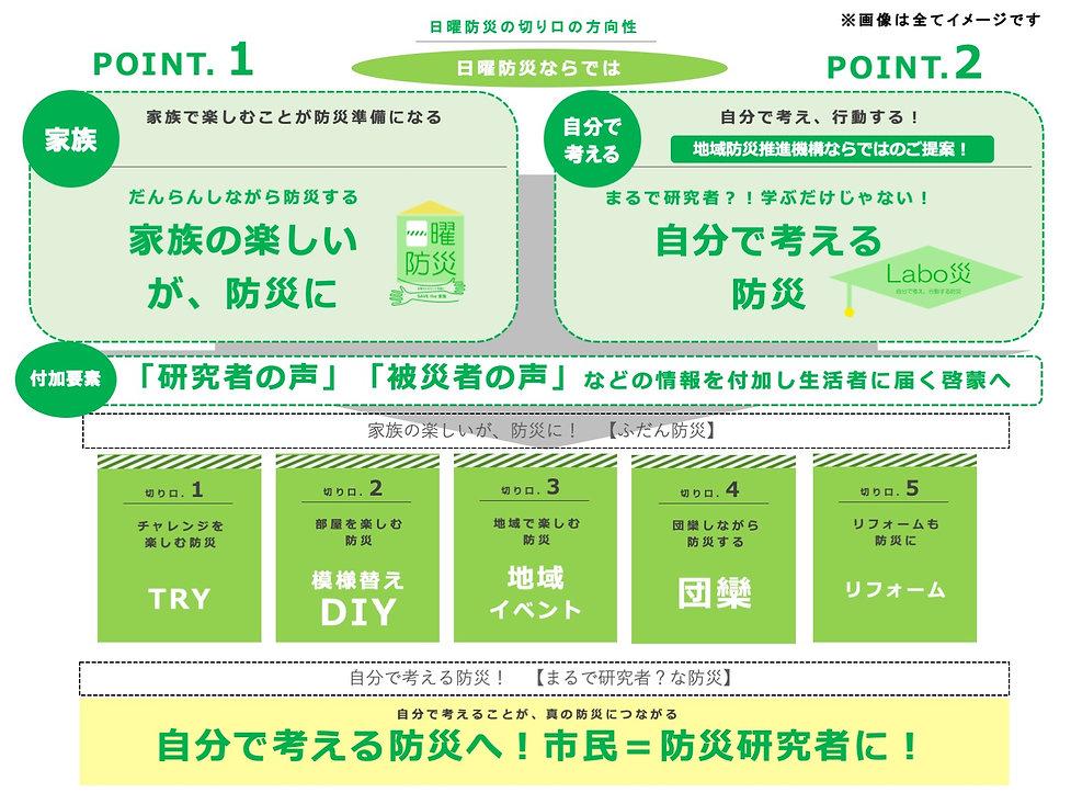 日曜防災new202104.jpg