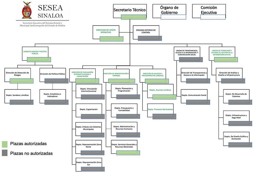 Estructura%20Sesea_edited.jpg