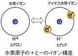 水素イオン原子.jpg