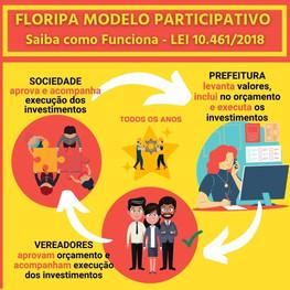 Sociedade, Prefeitura e Vereadores construindo em Florianópolis um Modelo Participativo