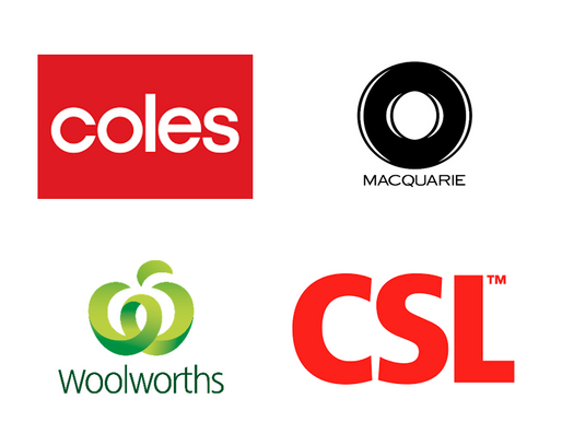 Portfolios Changes - Sold Coles| Reduced MQG |Increasing WOW & CSL