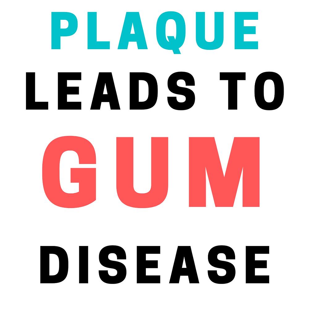 Plaque Leads To Gum Disease
