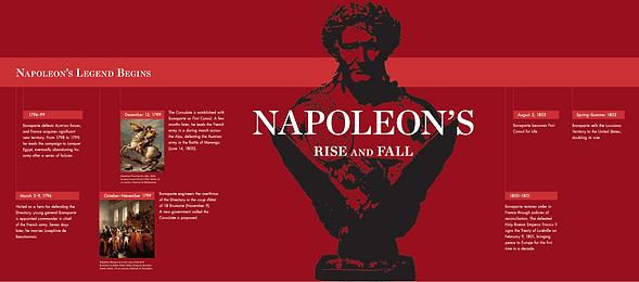 NapoleonTimelineCloseUp.PNG
