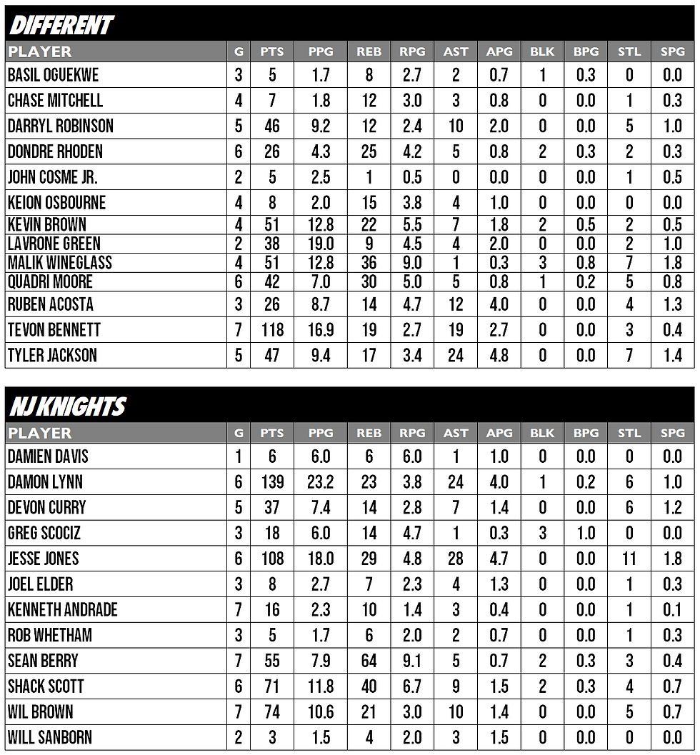 POS2 EAST STATS 2.PNG