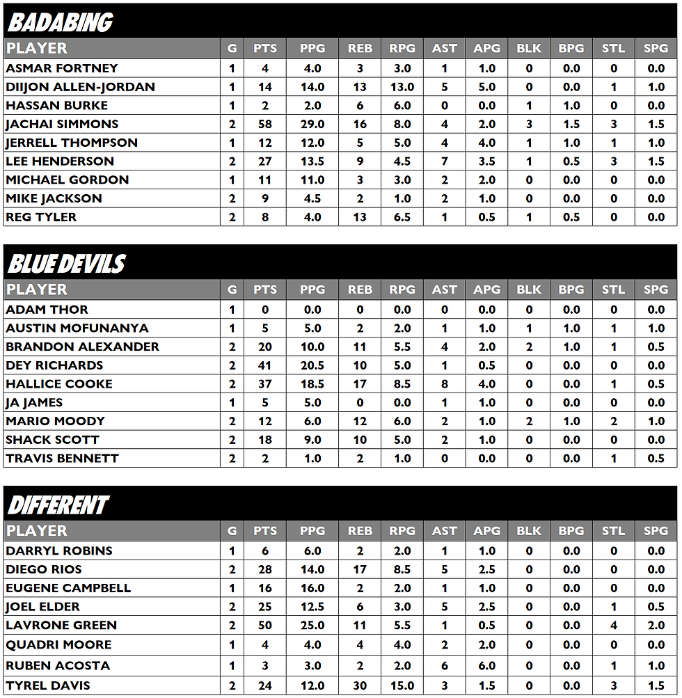 WK2STATS1.PNG