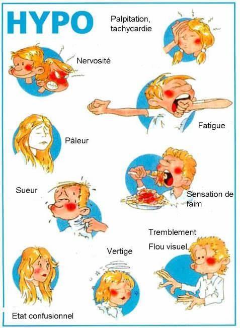Causes de l'hypoglycémie