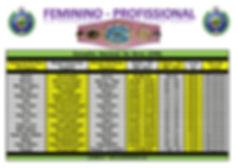 Tabela Pesos-Feminino-Conselho  Nacional
