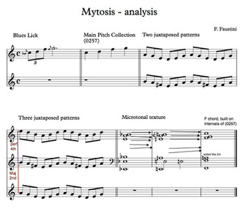 Composition: Mytosis