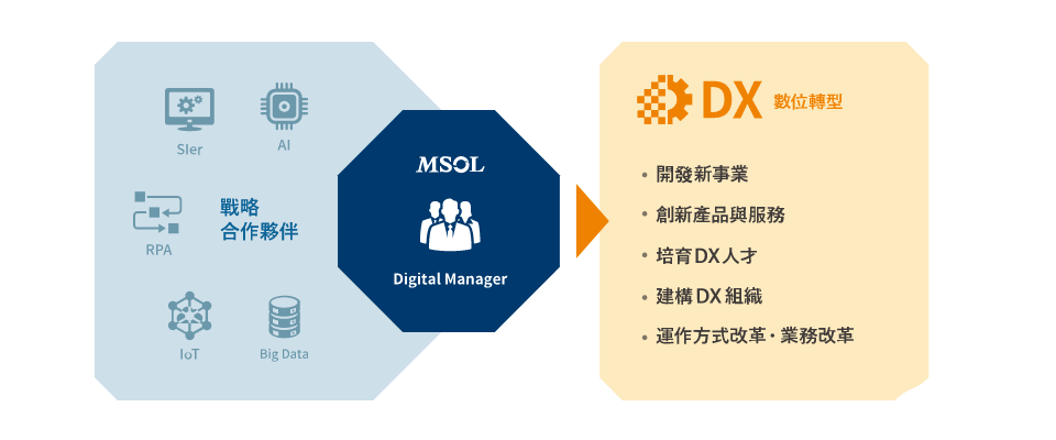 img_msol-digital_tw.png