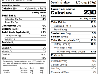The Facts on the New Nutrition Label