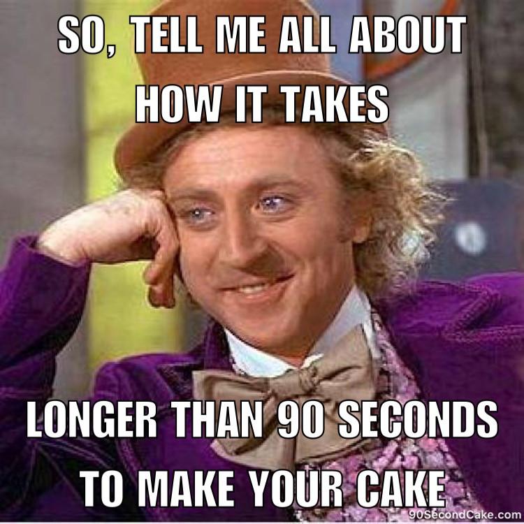 Willy Wonka cake meme