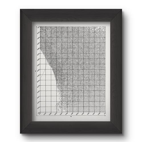 RD Chart II