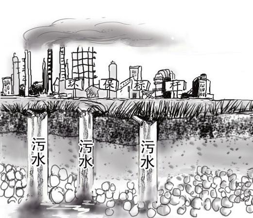 渠道淤塞 通渠方案