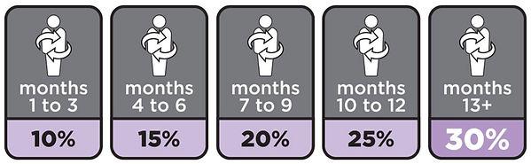 LRP_percentages.jpg