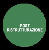 Ristrutturazione