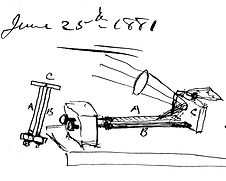 Alexander Graham Bell Sketch