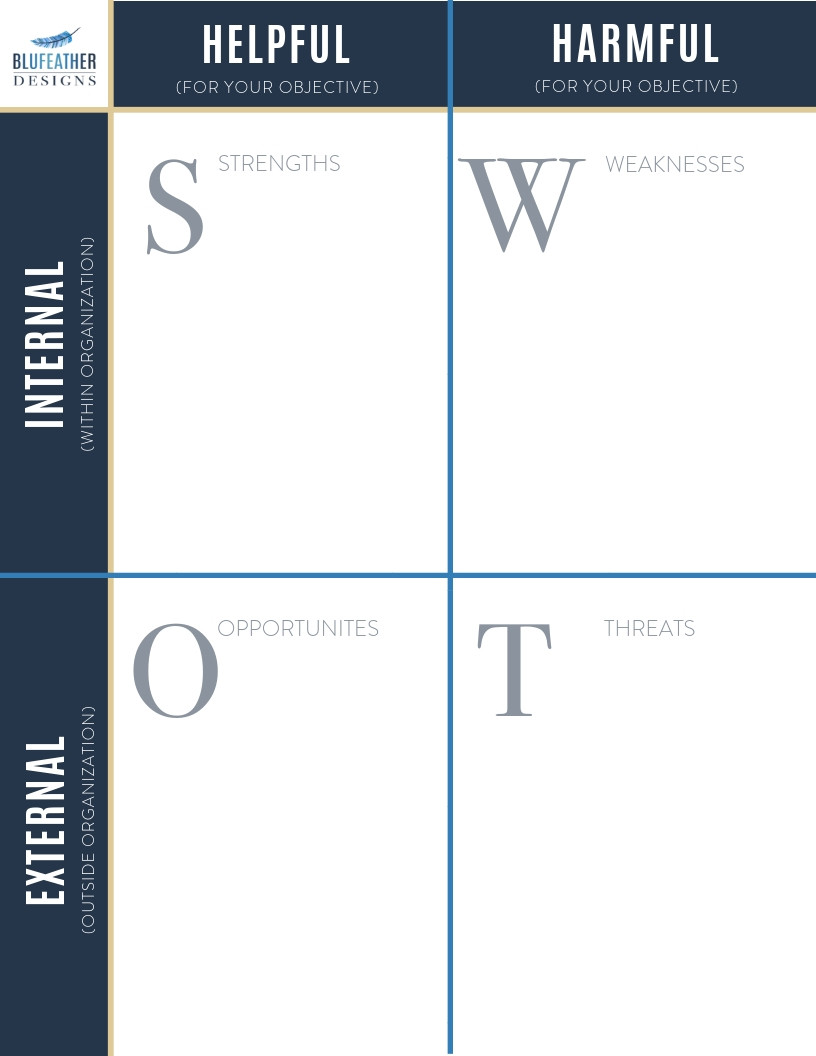 Blufeather Designs SWOT Analysis