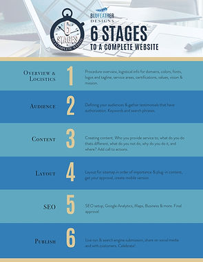Blufeather Designs 6 Stages to a Complete Website