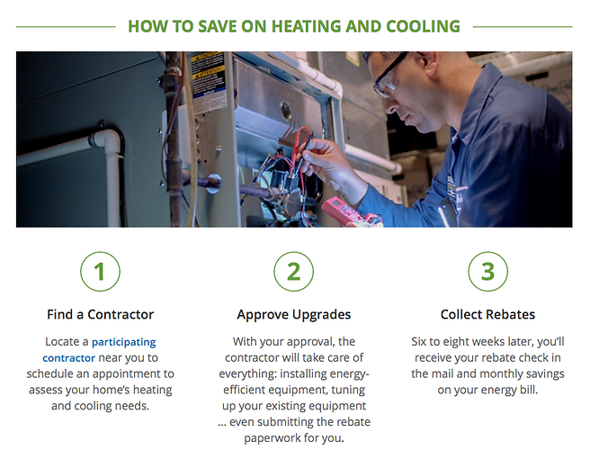 Liberty Heating & Cooling Consumers Energy Rebate Steps