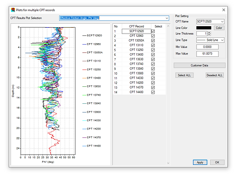 Multiple CPT result plots Effective Firc