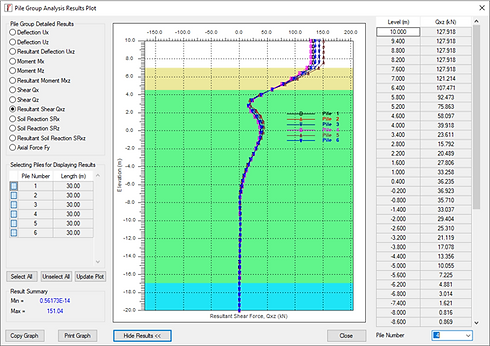 Pile group analysis results dialog.png