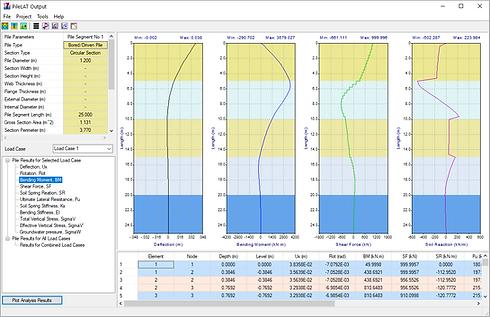 PileLAT Analysis Output Dialog.PNG
