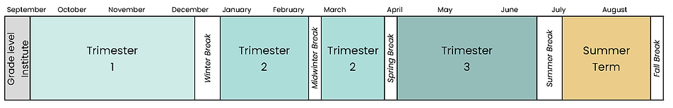 Term structure.png