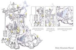 Misty mountian goblin Playset.jpg