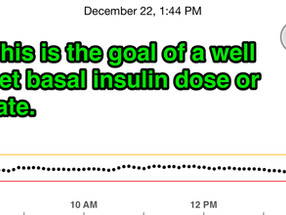 SUGAR SURFING LESSON: BASAL NEUTRALITY
