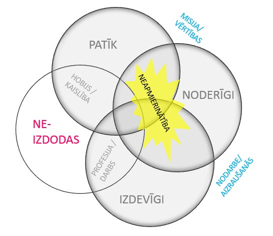 NEIZDODAS.jpg