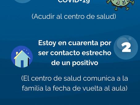 COVID. NO VOY AL COLE EN CASO DE: