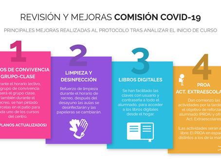 REVISIÓN Y MEJORAS. COMISIÓN COVID-19