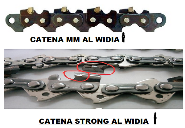 CATENA mm E STRONG ITALIANO.png