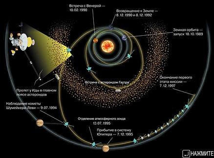 37. Галилео путь.jpg