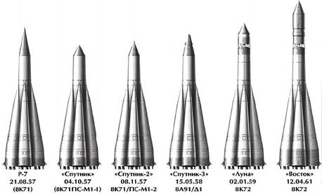 7.1 Ракеты р7.png
