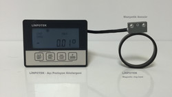 Linear position display indicator