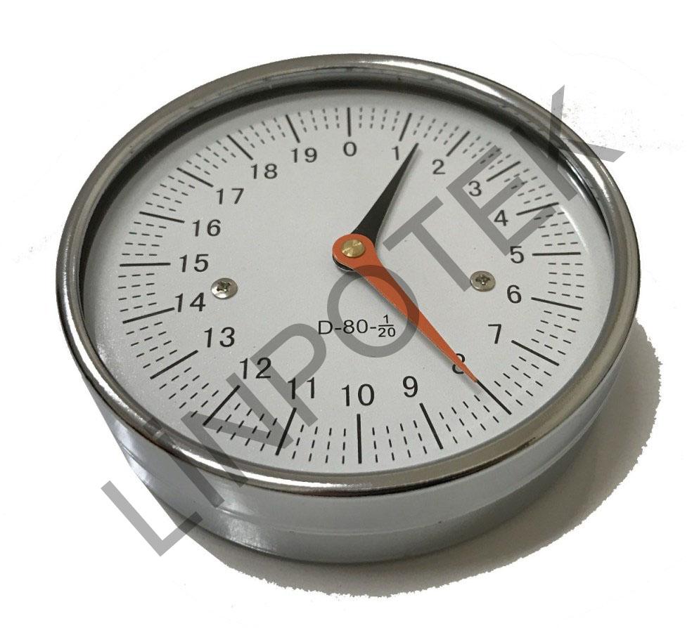 Skala, Cetvel, indikatör, Saat sayaç