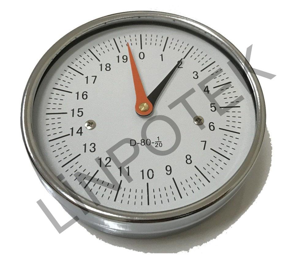 Saat numaratör, Cetvel, indikatör