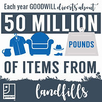 gw-pounds-from-landfills-1000x1000-450x4
