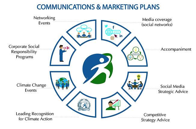 comunicacion ing_Mesa de trabajo 1.jpg