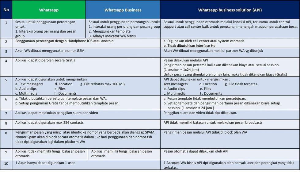WA bisnis API Indonesia-min (1).jpg