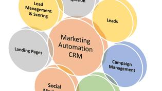 Apa itu pemasaran CRM ?