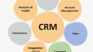 Manfaat menggunakan software aplikasi CRM