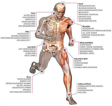 laser-therapy-benefits.jpg