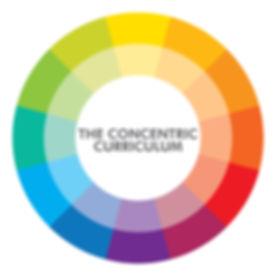 Concentric Curriculum Logo jpeg.jpg