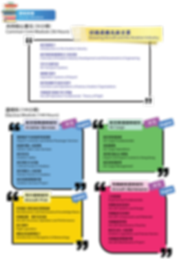 aivation-course-structure.png