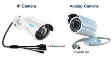 Analog Cameras and I.P Cameras - Pros and Cons