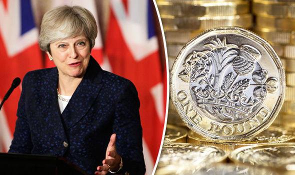 Theresa May e a Libra esterlina - one pound
