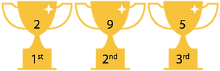 2021-SUPERBIKE-trophy-graphics-lineup-Barber.png
