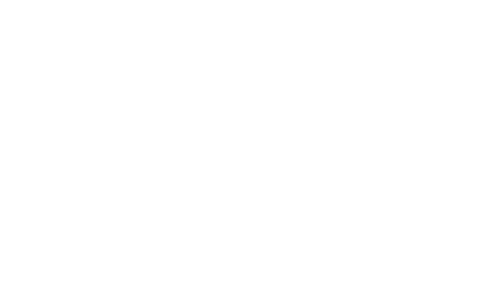 2020-Cody-Stats.png